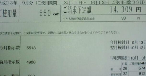 8月分電気料金